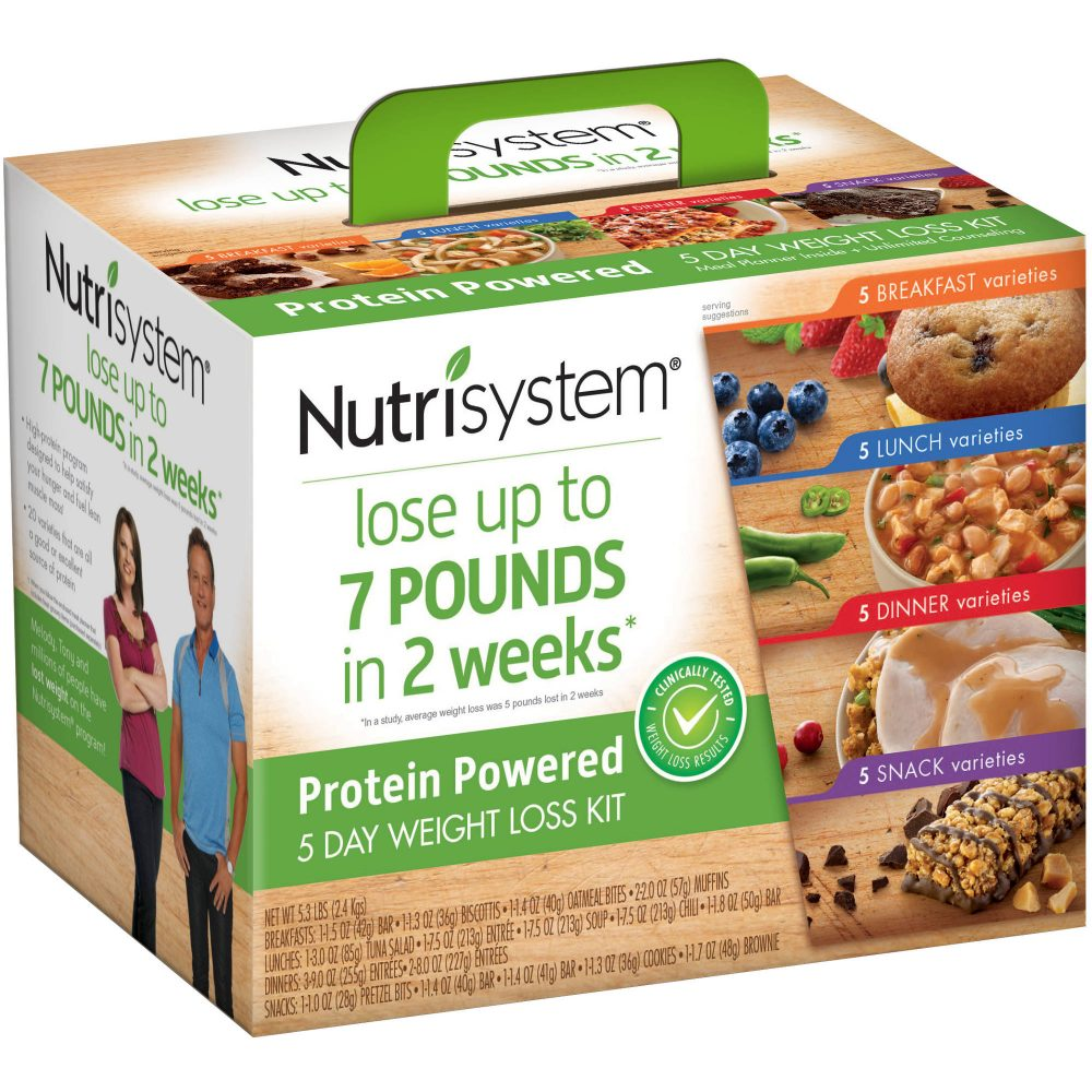 Nutrisystem:  All You Need to Know